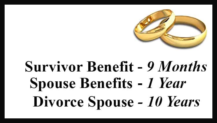 social security length of marriage rule
